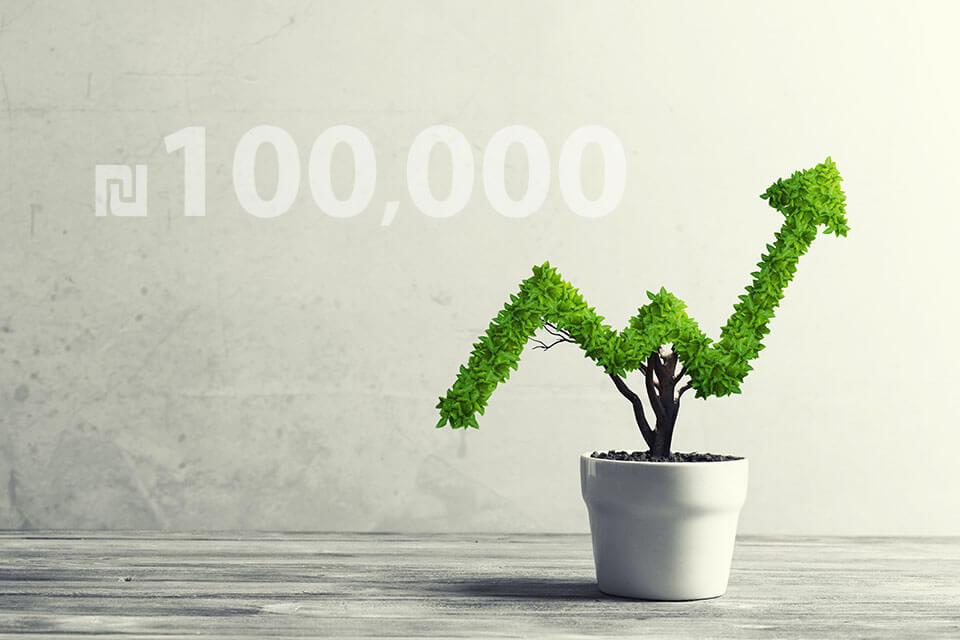 איפה כדאי להשקיע 100 אלף שקל? – תשואה מניבה בהשקעה נמוכה